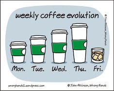 Weekly coffee evolution
