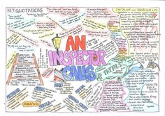 Inspector Calls Revision Mindmap A resource that supports pupils revision of key events, themes, quotations and characters.A resource that supports pupils revision of key events, themes, quotations and characters. English Gcse Revision, Gcse English Language, Exam Revision, Revision Tips, Revision Notes, Study Notes, Essay Tips, An Inspector Calls Quotes, An Inspector Calls Revision