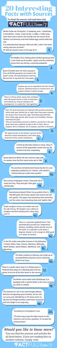 20 Interesting Facts With Sources. Read the sources here: http://factfully.com/7/