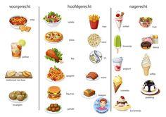Een menukaart schrijven met kleuters keuzelijst thema-restaurant kijk voor mee info op kleuteridee, free printable