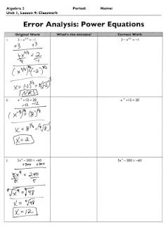 Awesome Algebra 1 lesson plans and ideas