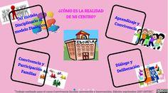 Cómo es la realidad de mi centro. Blanca Azucena Paul Aznar. Learning, Centre