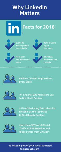 Why Linkedin Matters #socialmedia #socialmediamarketing #socialmediamanagement #linkedin