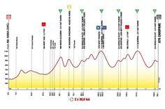 Tour of Poland, 2012.
