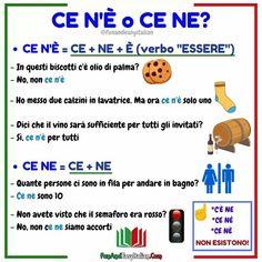 Italian Grammar, Italian Words, Italian Language, French Language, Chinese Language, German Language, Japanese Language, Italian Lessons, French Lessons
