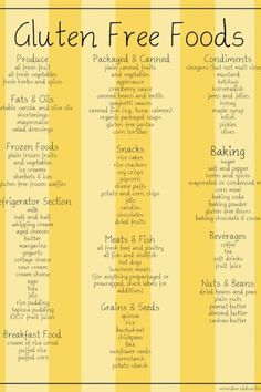 Gluten free foods... Make sure to double check! Just some ideas...