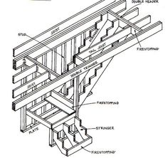 Basement Stairs With Landing. Image Result For Basement Stairs With Landing