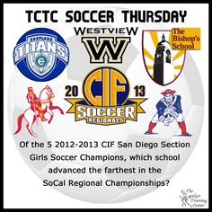 t's Thursday! You know what that means at The Catalyst Training Center!   Is the correct answer Cathedral Catholic High School, Eastlake High School, Westview High School, The Bishop's School, or Christian High Patriots?