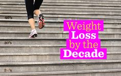 How Losing Weight Changes in Your 20s, 30s, and 40s