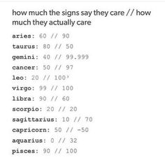 Hmmm...so Taurus, Libra and Capricorns ..like to blow smoke up your ass... Scorpios, Aquarius..really don't givva  fuck...lol Leo, Sag., and Gemini's care immensely but can't communicate that to u. Pisces and Virgo's actually care and can express this to  u....Aries...fuck u Aries...lol Aries and Cancer's half assers.