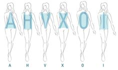 2 - Morphologie des femmes  http://shywonderland.blogspot.fr/2015/02/shabiller-selon-sa-morphologie.html