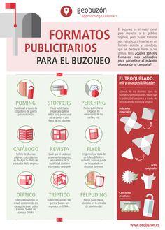 Formatos publicitarios para el buzoneo   #infografía #infographic #marketing