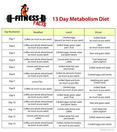 Extreme fat smash diet phase 1 meal plan