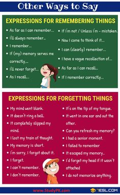 English Phrases / Expressions for Remembering, Reminding, & Forgetting Something - StudyPK