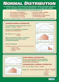 From our Maths A-level poster range, the Normal Distribution Poster is a great educational resource that helps improve understanding and reinforce learning. Statistics Notes, Statistics Help, Normal Distribution Statistics, Statistics Cheat Sheet, Calculus, Algebra, Teaching Math, Teaching Resources, Maths A Level