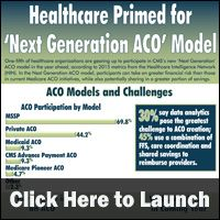 Examines ACO participation by model type, the top challenges to ACO creation, current and planned ACO participation levels and success criteria.