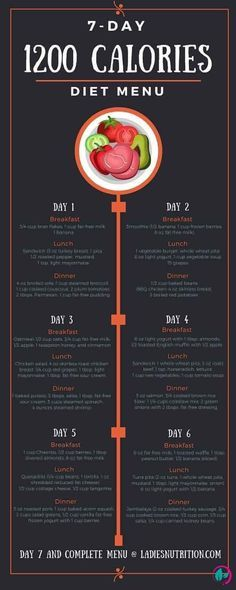 you want to lose some pounds, then definitely you should try this 7 day, 1200 calories diet meal plan! you want to lose some pounds, then definitely you should try this 7 day, 1200 calories diet meal plan! 1200 Calorie Diet Menu, 100 Calorie Meals, 1200 Calorie Plan, Low Calorie Meal Plans, 200 Calorie Breakfast, Breakfast Recipes, Avocado Breakfast, Keto Meal Plan, Dash Diet Meal Plan