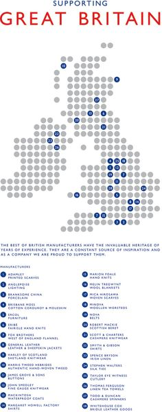 SUPPORTING GREAT BRITAIN | map of UK manufacturers | great infographic via Margaret Howell