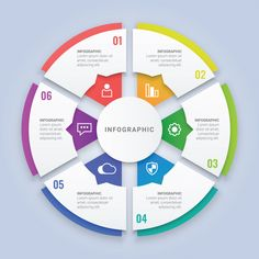 circle infographic template with six options for workflow layout, diagram, annual report, web design Premium Vector Free Infographic Templates, Circle Infographic, Process Infographic, Powerpoint Design Templates, Infographic Powerpoint, Template Web, Report Template, Web Design, Vector Design