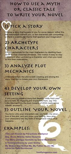 Want to write a best selling first novel? Learn from the pro's! Here's how to write your first novel using a classic tale or myth as your framework.