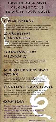Myths and novels