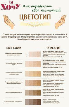 Как определить свой цветотип. Инфографика