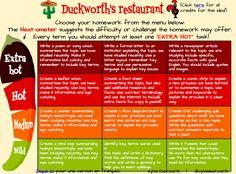 Differentiated Homework menu! I kind of LOVE this! ;) - https://docs.google.com/drawings/d/1THb3Sh4-N6mVUjPCi1vQ44q0EINIOxmS9xgAQumkeDA/edit?pli=1