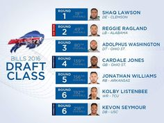 1000+ ideas about Buffalo Bills Draft on Pinterest | Nfl Buffalo ...