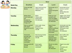 Daycare Lunch Menu Template Inspirational Symptoms Of Fructose Malabsorption Vary From Person to Daycare Meals, Kids Daycare, Home Daycare, Daycare Forms, Breakfast Snacks, Lunch Snacks, Kid Lunches, Kid Snacks, Healthy Lunches