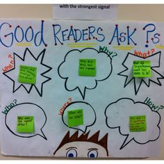 """""""Good Readers Ask ?s"""" anchor chart with examples oft yes of questions on post-it notes"""