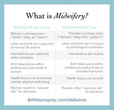 .... And why don't we have more of them...?  Read about it at www.birthmonopoly.com/midwives