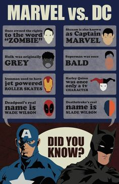 Marvel vs. DC Comics facts - Did you know? Wow had no idea dead pool and death stroke were so similar Captain Marvel, Marvel Universe, Dc Comics, Movie Posters, Univers Marvel, Popcorn Posters, Film Posters, Film Poster