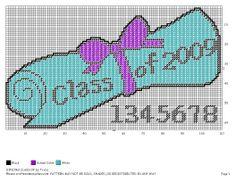 DIPLOMA CLASS OF............