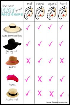 Spring Fashion: How to find the perfect hat for your face shape!