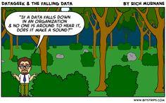 DataGeek & the falling data...