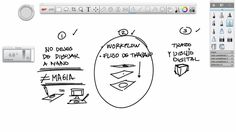 Aprende a dibujar con tableta digital