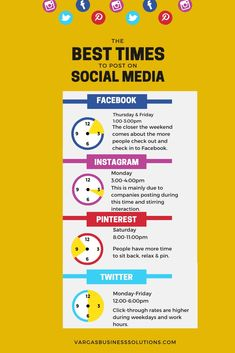 #SocialMediaTips Best Time To Post, Social Media Tips, Instagram