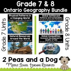 Grade 7 and 8 Ontario Curriculum Geography Bundle Geography Lesson Plans, History Lesson Plans, Geography Activities, Human Geography, Teaching Plan, Teaching Resources, Piano Practice Chart, Ontario Curriculum, Math Lessons