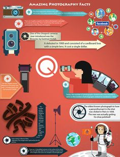 Amazing Facts about Photography!!