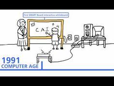 A história da tecnologia na educação. - YouTube