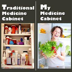 Make your nutrition your medcine...