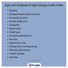 Signs and Symptoms of High Estrogen Levels in Men . Call us to learn more: ☎(866) 205-8262 . . . . . . #Estrogen #Testosterone #LowT #Headaches #ErectileDysfunction #Gynecomastia #ManBoobs #ColdHands #ColdFeet #WeightLoss #Hormones #WeightGain #Hairloss #Health #Exercise #Fatigue #menshealth #Anxiety #Energy #Healthy #Chicago #LasVegas #Vegas #Charlotte #Milwaukee #GreenBay #Omaha #Denver #Tampa #Albuquerque