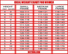 bmi weight chart plus free online bmi calculator based on height and