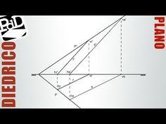 ▶ Plano definido por dos rectas paralelas (Sistema Diédrico).