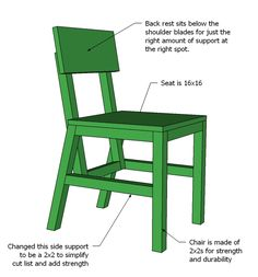 I am totally making this chair!!! I also might make one in a toddler size for my nephew :)