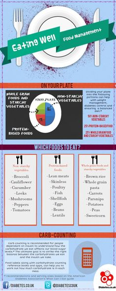 Neat infograph on food management #fruitarian #diet http://www.thinpedia.com/fruitarian-diet