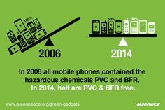 Greenpeace - Guide to greener electronics - Green Gadget - - 2014 - PVC / BFR free phones Electronics Projects, Electronics Gadgets, Save Planet Earth, Detox Challenge, All Mobile Phones, Hacks, Electronic Gifts, Renewable Energy, Free Phones