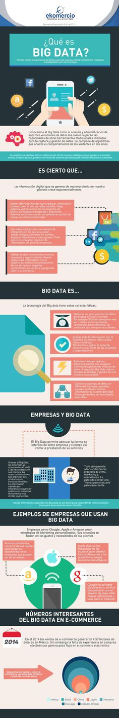 Qué es Big Data #infografia #infographic #bigdata