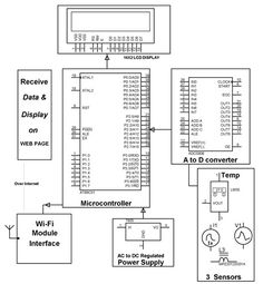 Electrical‬ outlet grounding diagram ‪#‎EEE