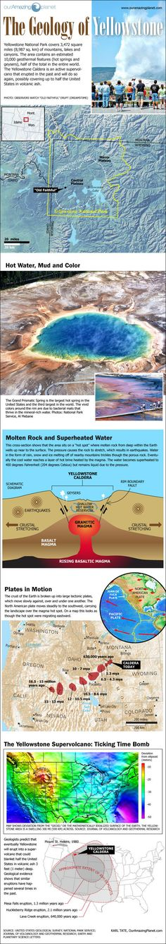 Infographic: The Geology of Yellowstone Karl Tate, OurAmazingPlanet Infographic Artist